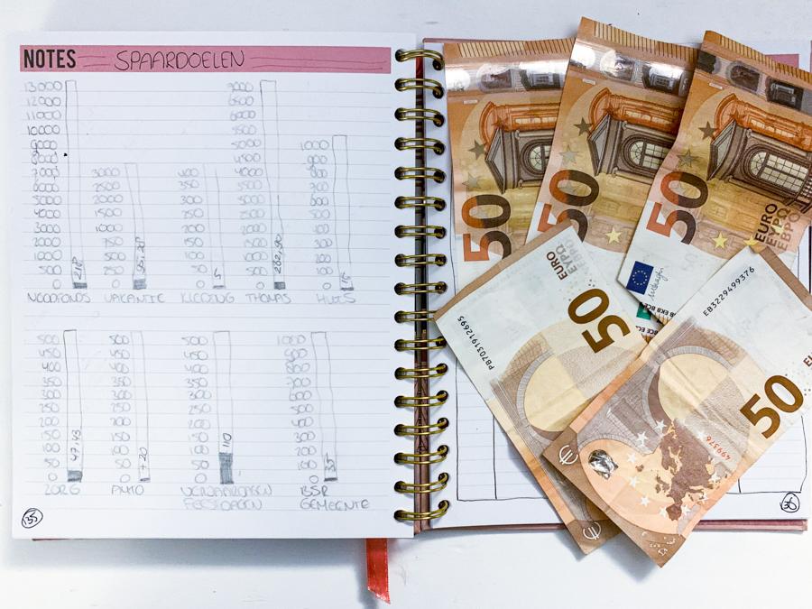 Sparen update februari - Hoeveel hebben we deze maand kunnen sparen?