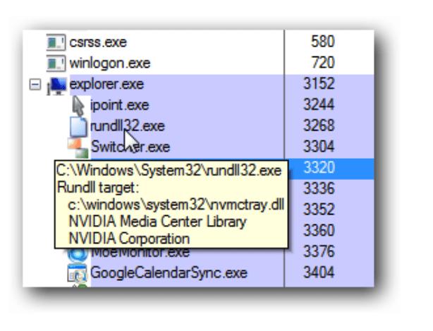 Screenshot of rundll32 process