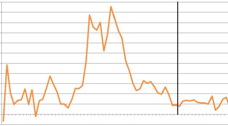 """Brunetta, """"anche Confcommercio prevede rallentamento"""""""