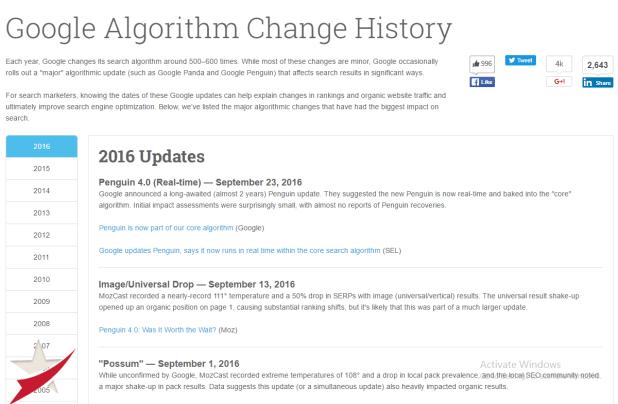 تاريخ تحديثات جوجل