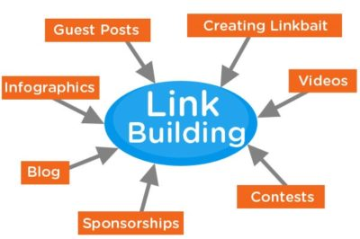 Buy Seo Link Building Services