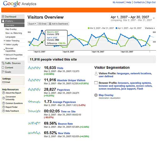 googleanalytics1.jpg