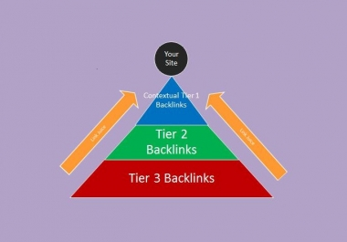 create 3 Tier Link wheel with 45 web2 blogs