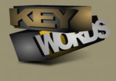 Keyword Analysis performed