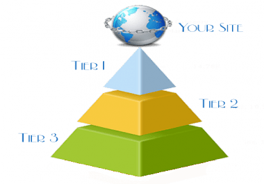 provide a massive high profile 300+ PYRAMiD ANGELA backlinks Pr9 to 4 as layer 1 and 900 b ackliks in layer 2