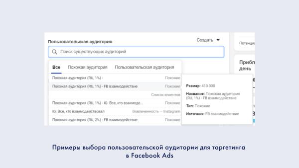 Таргетинг в Facebook Ads