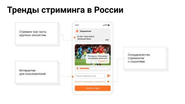 Тренды спортивного стриминга в России
