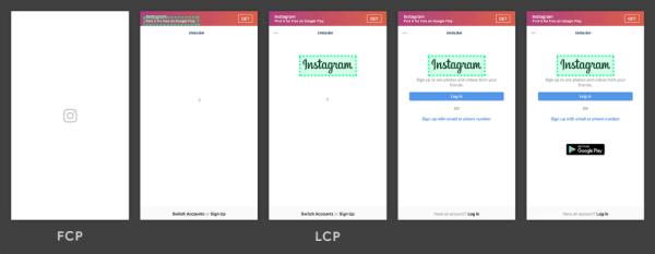 Что такое LCP