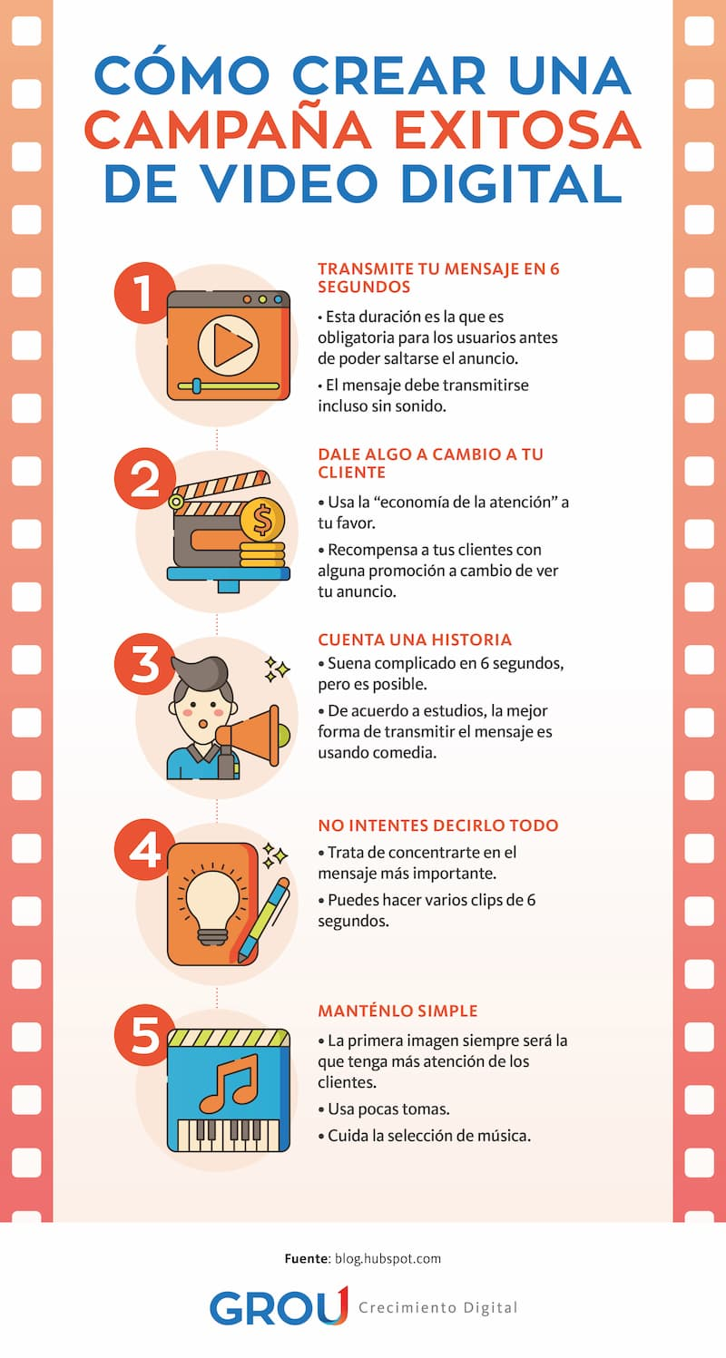 video marketing infografia (1)