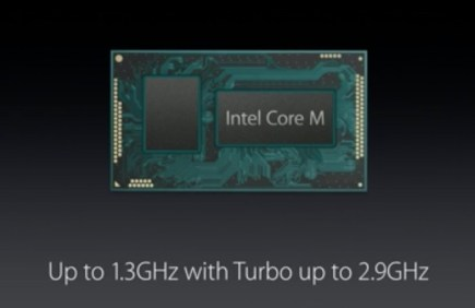 fastest processor is this