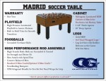 Madrid pic with info