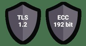 Sera4 Digital Security - TLS 1.2 and ECC 192 bit