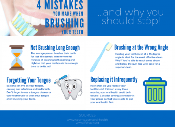 4 Mistakens You Make When Brushing Your Teeth… And Why You Should Stop!