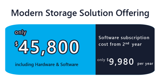 Modern Storage Solution Pricing