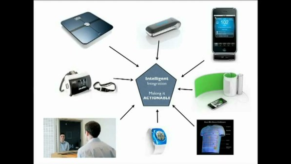 Intelligent Integration devices