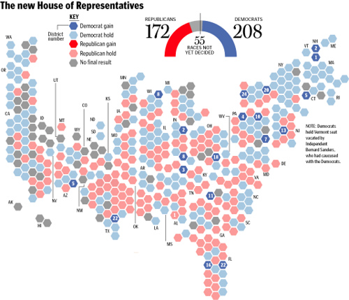 The new House of Representatives
