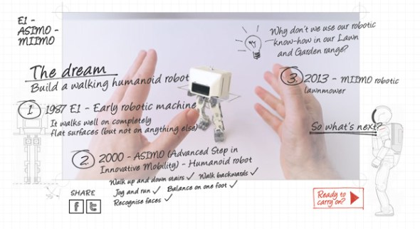 Honda Hands Story
