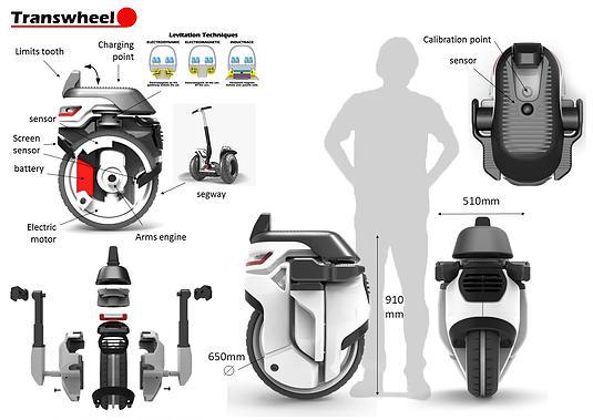 Transwheel Concept 09