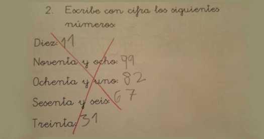 Esercizio di matematica: scrivi con una cifra i seguenti numeri