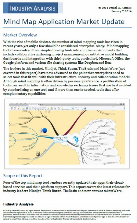 Mind Map Application Market Update