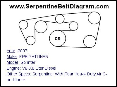 Serpentine Belt Diagram For 2007 FREIGHTLINER Sprinter V6 3.0 Liter Diesel With Rear Heavy Duty Air 03709?resized400%2C300 2000 freightliner fld120 wiring diagram wiring diagram Freightliner FL70 Fuse Panel Diagram at gsmx.co