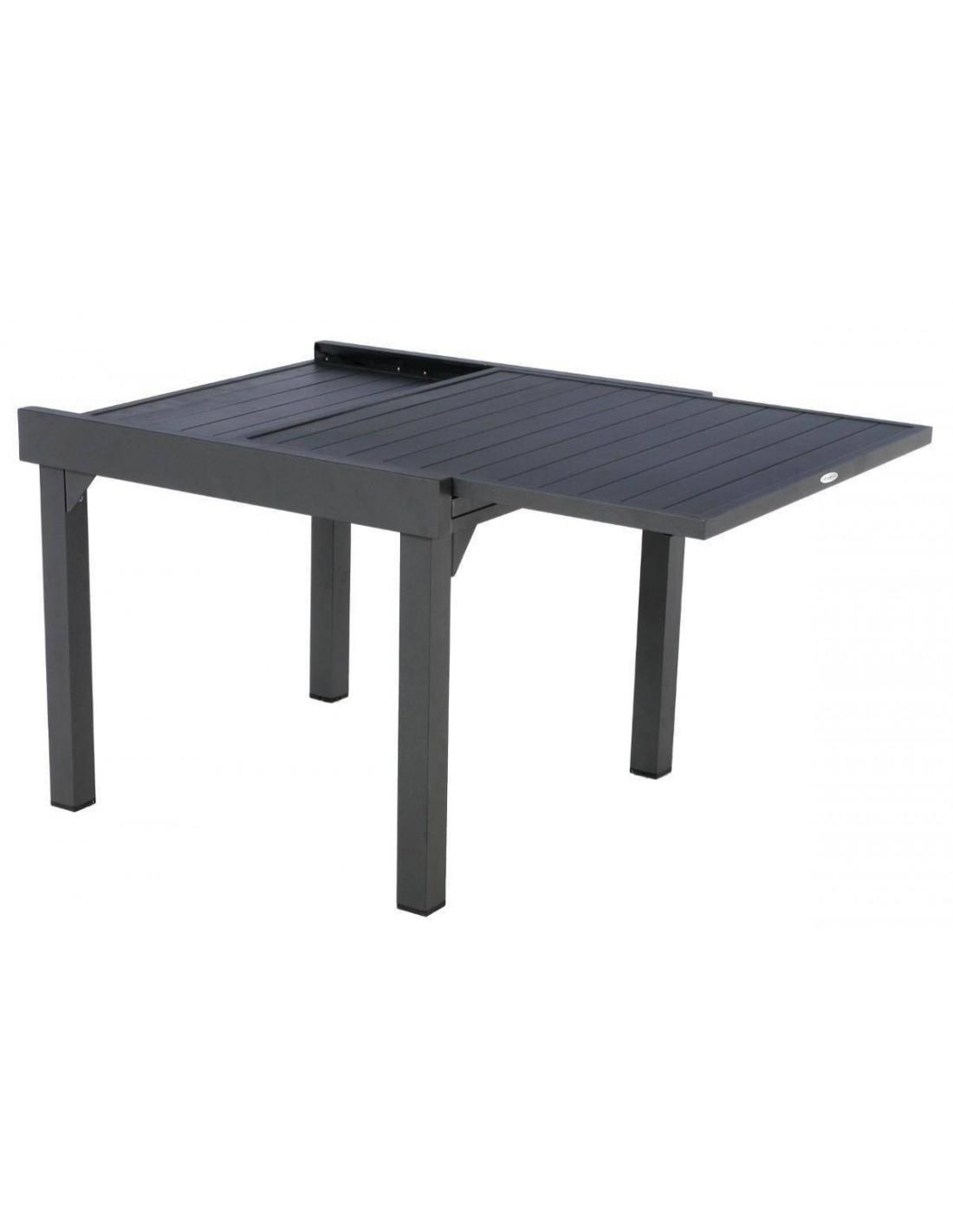 Table Piazza | Unixpaint