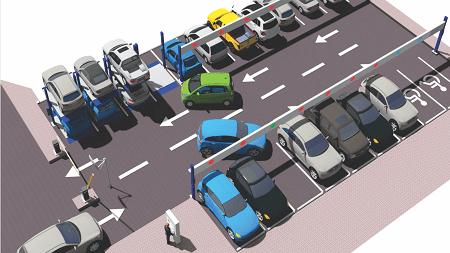 Equipos de estacionamiento