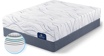 Learn More Memory Foam