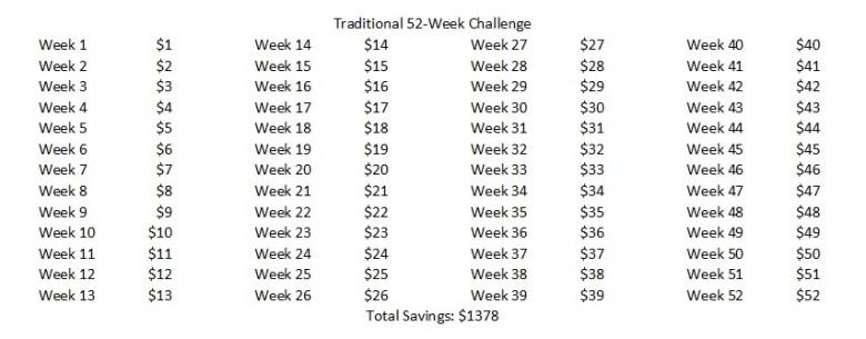 52-week challenge