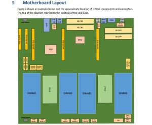 Project Olympus Motherboard Diagram P 4  ServeTheHome