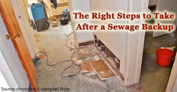 Fire And Water Damage Restoration