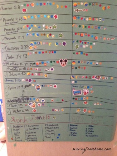 Bible Verse Sticker Chart