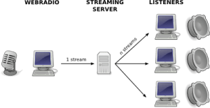 schema-webradio-inkscape