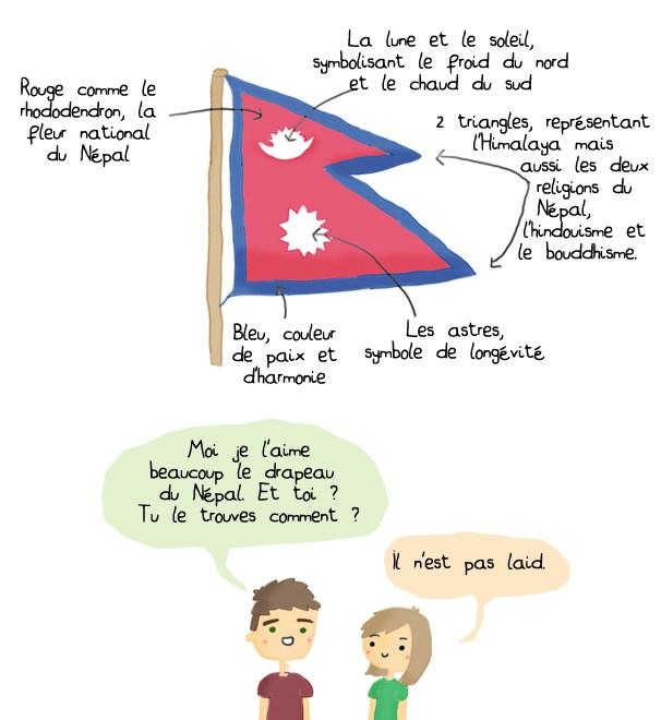 Le drapeau du Népal