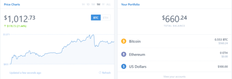 Coinbase Review: A Safe and Easy Way to Invest in Bitcoin ...