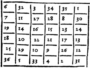 Kamea of the Sun, whose rows and columns each total 111, from Heinrich Cornelius Agrippa's Three Books of Occult Philosophy