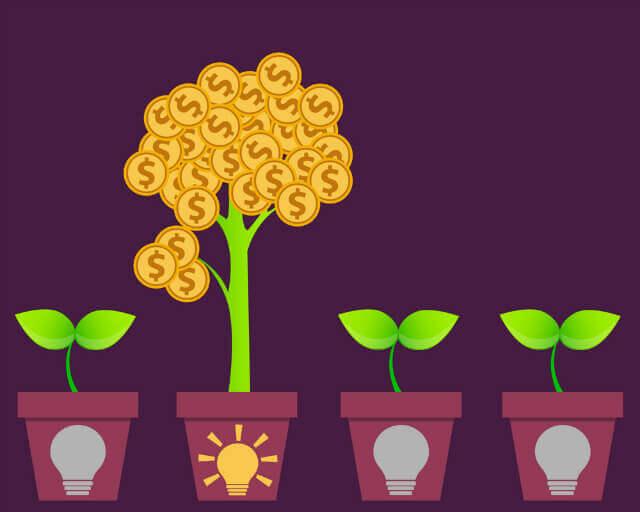 Como saber se o negócio é lucrativo