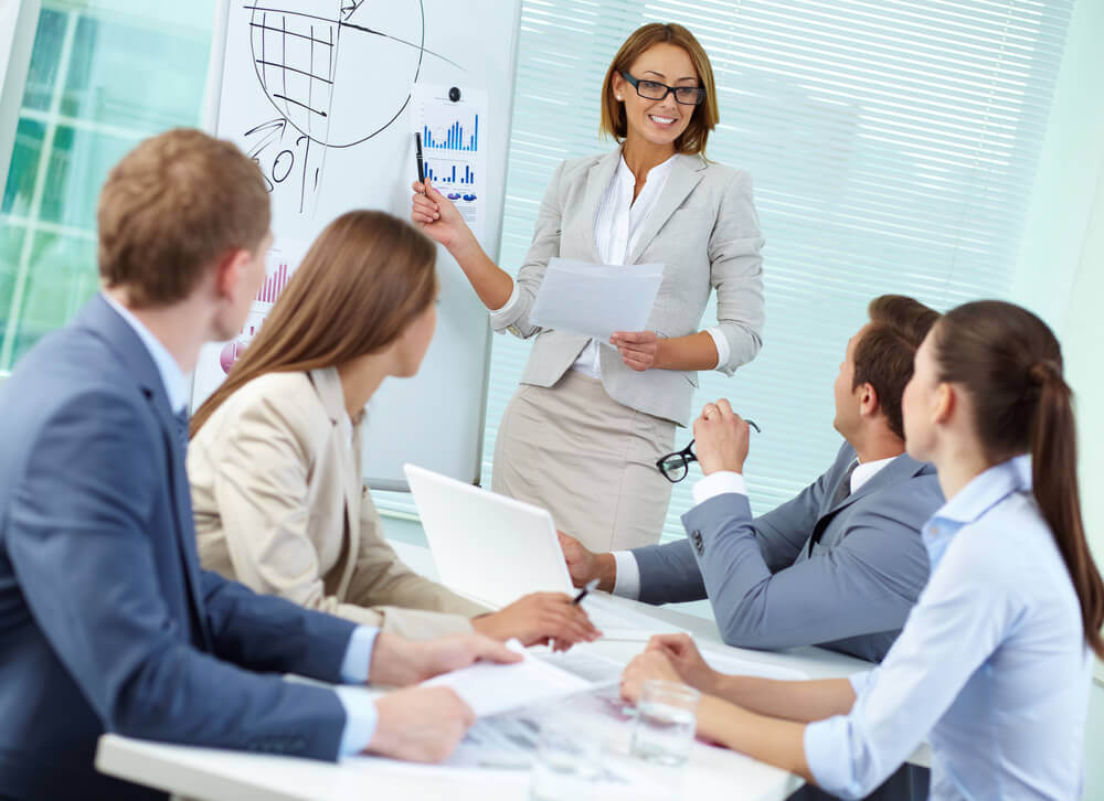 Relação entre liderança e motivação