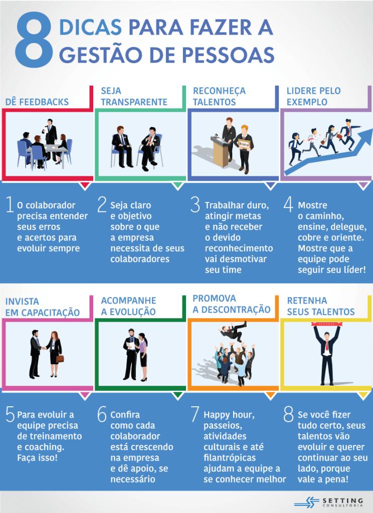 Como fazer gestão de pessoas