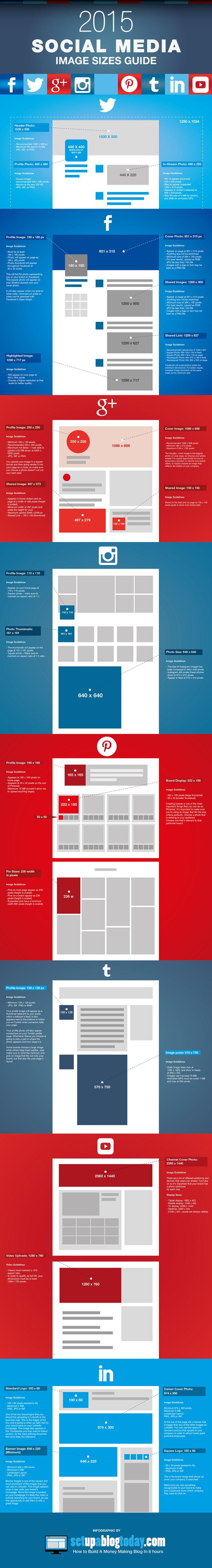 2015 Social Media Image Size Guide
