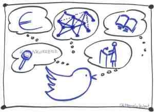 Wie kann ich Twitter für mein Unternehmen nutzen?