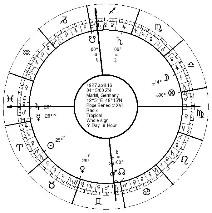 Natal Chart of Pope Benedict XVI