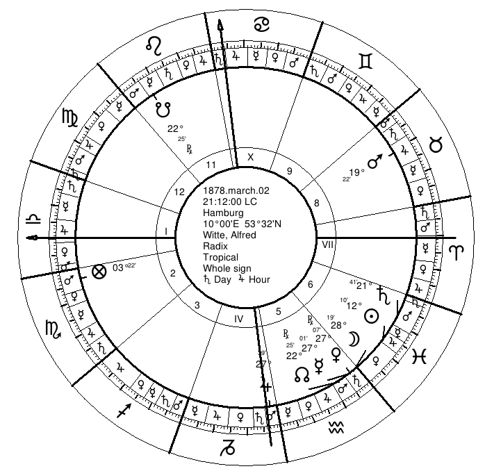 Alfred Witte's Natal Chart