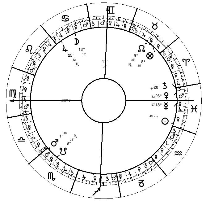 Kurt Cobain's Natal Chart (Ctrl click to enlarge)