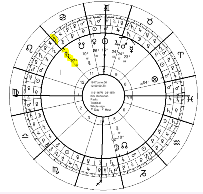 Kerkorian Saturn Bound of Cancer