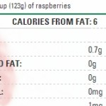 Raspberry nutrition label