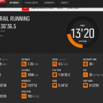 Movescount: fast 10k in trail running microspikes 21 Feb 2014