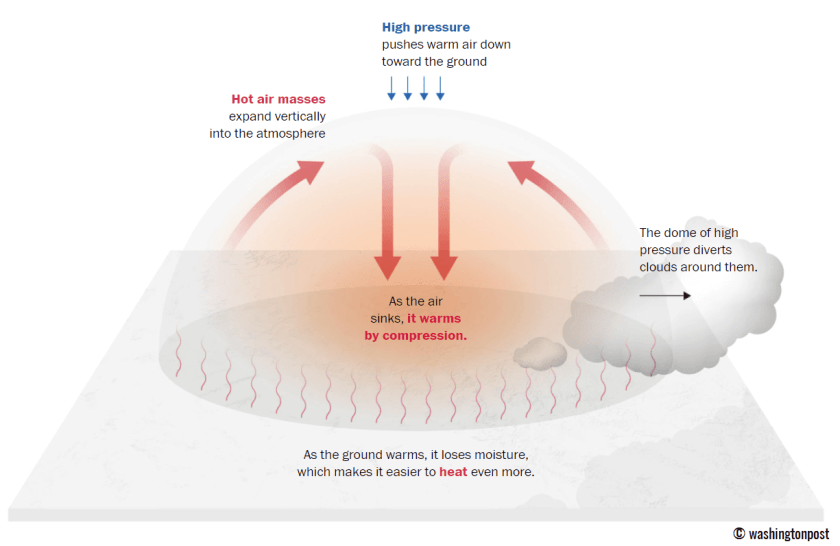 calore-cupola-record-ondata di caldo-pacifico-nord-ovest-canada-stati-uniti-coperchio-alta pressione