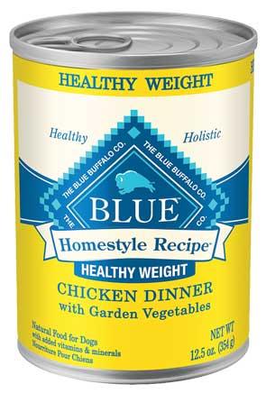 Blue Buffalo Pet Foods Recalled