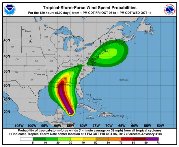 Tropical Storm Nate Wind Forecast